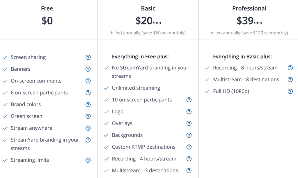 Plans and Pricing for StreamYard
