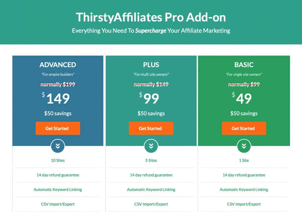 There are different pricing options depending how many sites you have, but the basic version should be ideal for most people